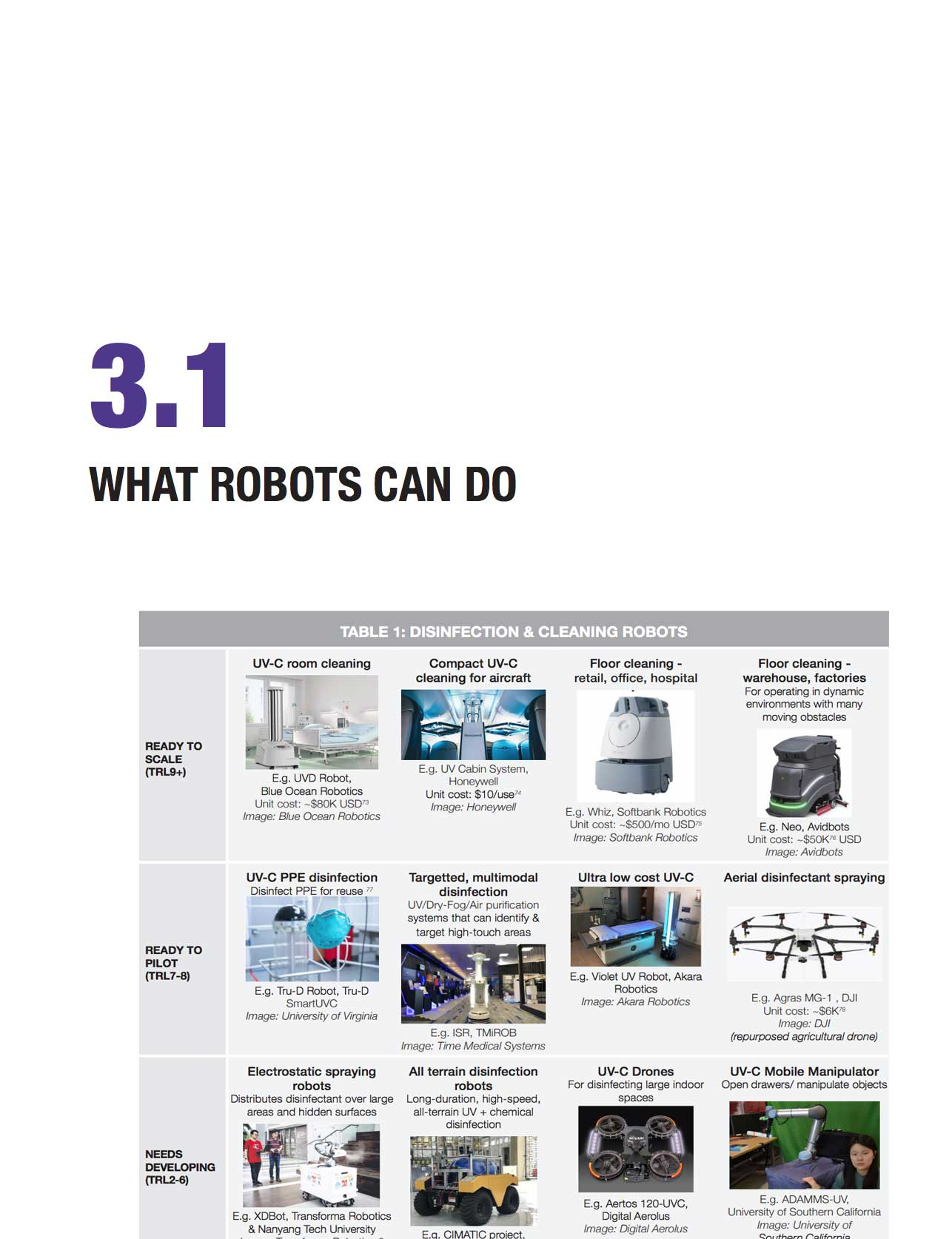 COVID-19 Robot Use Cases