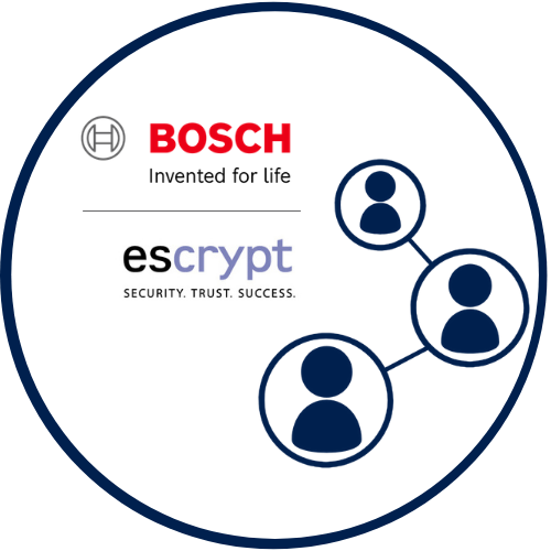 Bosch Automated Driving Activities (1)